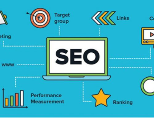 Ensuring Real Boost To Your Website Ranking with SEO Marketing
